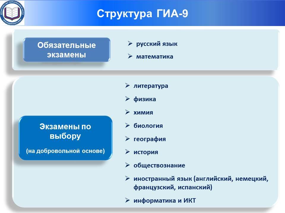 Struktura GIA