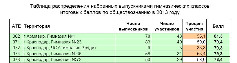 общ-1