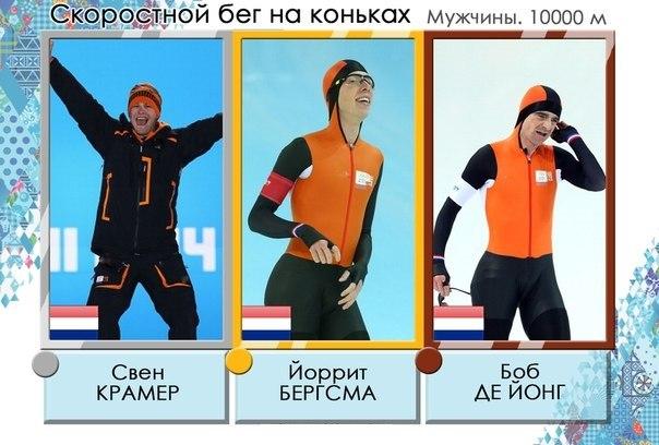 Голландцы. Скоростной бег на коньках. Все награды!